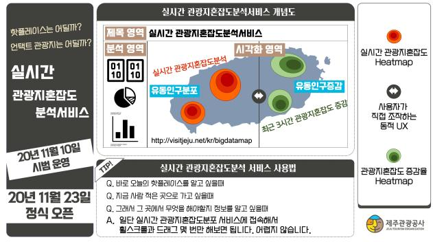 Immediate Check Safety and Congestion Levels of Jeju Tourist Attractions